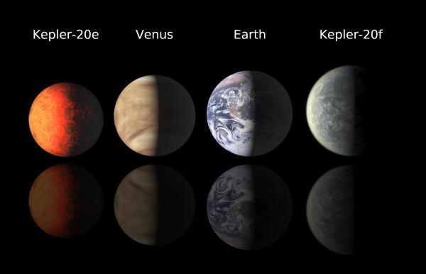 Porównanie wielkości nowo odkrytych planet skalistych Kepler 20e oraz Kepler 20f z leżącymi w naszym Układzie Słonecznym Ziemią i Wenus (NASA/Ames/JPL-Caltech)