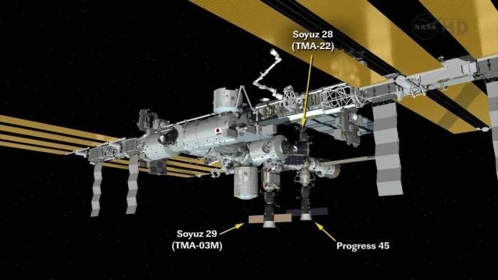 Aktualny widok przedstawiający jednostki połączone ze Stacją ISS / Credits: NASA
