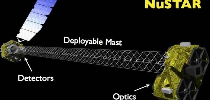NuSTAR - podstawowe części satelity, od lewej: zasadnicza część satelity z detektorami, wysięgnik, moduł z elementami optycznymi / Credits: NASA
