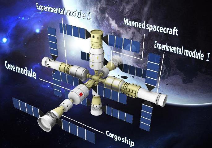 Chińska załogowa stacja orbitalna, która zostanie zbudowana ok. 2020 r. / Źródło: Lu Zhe/Xinhua