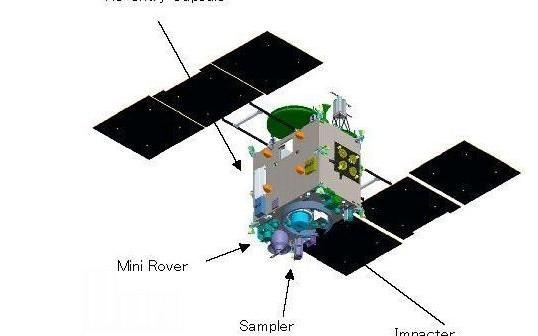 Możliwy wygląd sondy Hayabusa 2 / Credits - JAXA