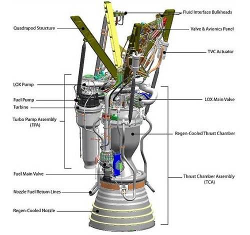 Schemat silnika Merlin-1C / Credits: SpaceX
