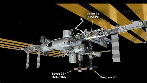 Schemat ukazując miejsce zacumowania statku Progress 46P. Do operacji cumowania dojdzie w sobotę o godzinie 1:08 CET / Credits: NASA
