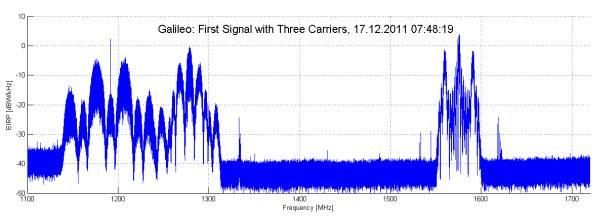 17 grudnia pierwszy z satelitów systemu Galileo przesłał swoje sygnały na wszystkich trzech pasmach jednocześnie / Credits: ESA