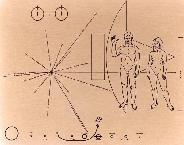Obraz słynnej aluminiowej płytki, która przytwierdzona jest do wspornika anteny sondy Pioneer 10. Obraz zaprojektowany został przez Carla Sagana i Franka Drake'a / Credits: NASA Ames Research Center