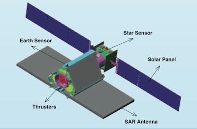 Schemat satelity RISAT-1 / Credits: ISRO