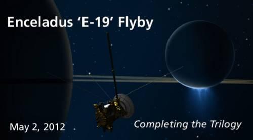 Artystyczna wizja dziewiętnastego przelotu sondy Cassini w pobliżu Enceladusa / Credits: NASA/JPL