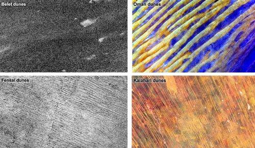 Porównanie wydm na Tytanie z wydmami na Ziemi. Po lewej pola wydm Tytana. Diuny w obszarze Fenesal są mniejsze niż te z Belet. Wyraźnie widać jasne granice między wydmami. Wpływ na to ma wysokość i nachylenie miejsca, gdzie rozciąga się pas wydm Fenesal. (Credits: NASA/JPL-Caltech/ASI/ESA i USGS/ESA)