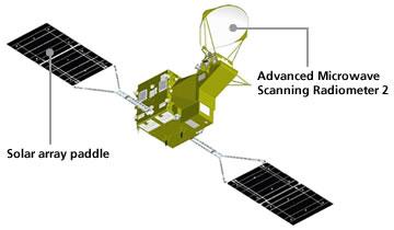 Grafika przedstawiająca japońskiego satelitę GCOM-W1 Shizuku / Credits - JAXA