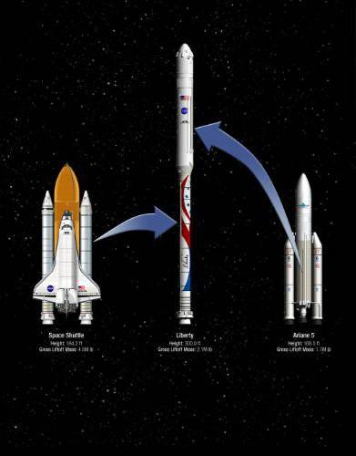 Liberty oraz wskazanie poszczególnych komponentów rakiety / Credits: ATK