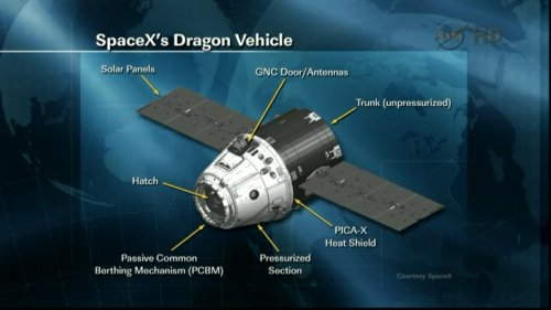Schemat statku Dragon z widocznym m.in. przedziałem serwisowym (trunk) / Credits: NASA TV