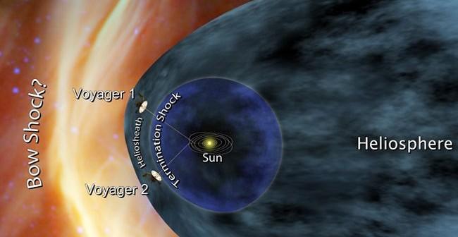 Grafika prezentująca aktualne położenie sond Voyager 1 i 2 / Credits - NASA/JPL-Caltech