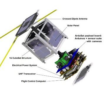 Wstępnie proponowana (1U) konstrukcja ArduSata / Credits - Nano Satisfi