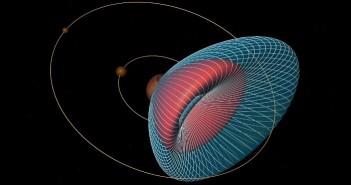 Orbity marsjańskich księżyców (Fobos bliżej Marsa) oraz potencjalne orbity materii wybitej podczas uderzenia meteorytu w planetę / Credits - Purdue University, Loic Chappaz