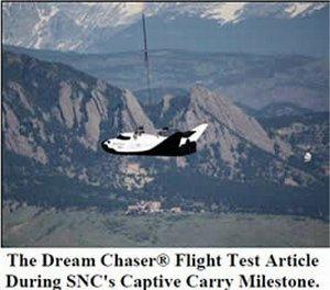 Statek kosmiczny Dream Chaser podczas pierwszego lotu w powietrzu (na uwięzi pod helikopterem) / Credits: SNC
