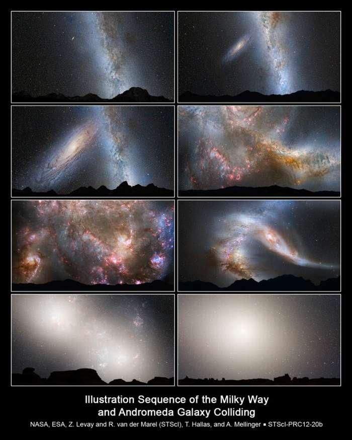 Seria ilustracji przedstawiających proces kontaktu Galaktyki Andromedy z Drogą Mleczną. Pierwszy rząd (od góry), po lewej: stan aktualny. Pierwszy rząd, po prawej: stan za 2 mld lat, dysk M31 jest już bardzo dobrze widoczny. Drugi rząd, po lewej: stan za 3,75 mld lat, Galaktyka Andromedy zaczyna zajmować na niebie tyle samo miejsca co Droga Mleczna. Drugi rząd, po prawej: stan za 3,85 mld lat, na niebie pojawią się nowe formacje gwiazd. Trzeci rząd, po lewej: kontynuacja powstawania nowych gwiazd. Trzeci rząd, po prawej: stan za 4 mld lat, widoczne rozciągnięcie obu galaktyk. Czwarty rząd, po lewej: stan za 5,1 mld lat - doskonale widoczne jądra obu galaktyk jeszcze w separacji. Czwarty rząd, po prawej: stan za 7 mld lat, połączone jądra galaktyk stworzą centrum nowej galaktyki eliptycznej, której jasność będzie mocno rzutowała na wygląd nieba / Credits: NASA; ESA; Z. Levay and R. van der Marel, STScI; T. Hallas, and A. Mellinger