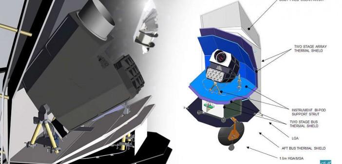 Grafika przedstawiająca wygląd i budowę teleskopu Sentinel. Credit: B612 Foundation