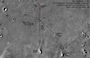 Miejsce lądowania Mars Pathfinder / Credits – NASA