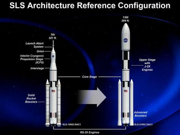 Pierwsza wersja SLS będzie używała silników SRB pozostałych po wahadłowcach. Kolejna wersja będzie używała nowego systemu napędowego / Credits: NASA