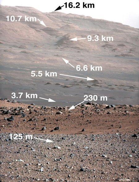 Odległości do poszczególnych miejsc od obecnego stanowiska łazika / Credits - NASA/JPL-Caltech/MSSS