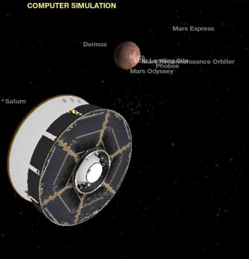 Podgląd na pozycję sondy MSL Curiosity względem Marsa. Aplikacja Eyes on the Solar System. NASA.