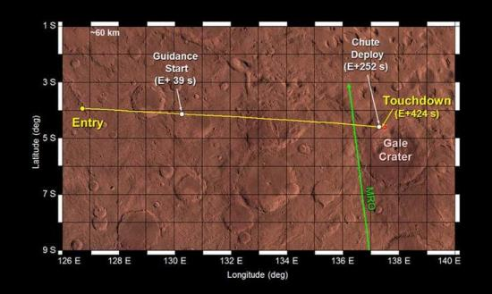 Tło grafiki to zdjęcie w fałszywych kolorach wykonane za pomocą instrumentu THEMIS (Thermal Emission Imaging System) sondy Mars Odyssey / Credits: NASA/JPL-Caltech/ASU