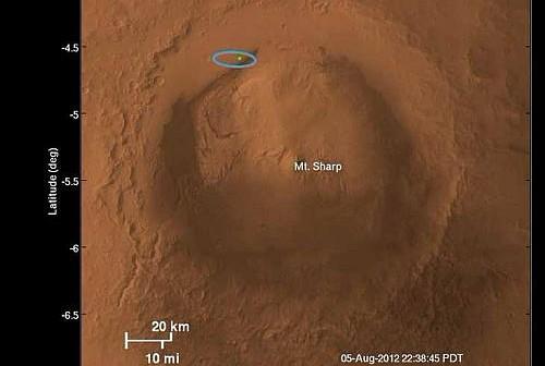 Elipsa miejsca lądowania łazika MSL w odniesieniu do Krateru Gale (NASA)