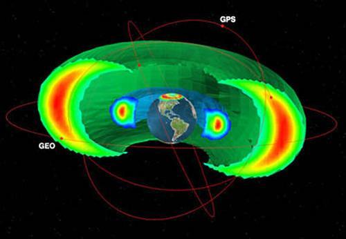 Pasy radiacyjne Ziemi (z wyróżnieniem wewnętrznego i zewnętrznego) oraz naniesionymi orbitami dla satelitów nawigacyjnych i telekomunikacyjnych (GEO) / Credits: R. V. Hilmer, Air Force Research Laboratory