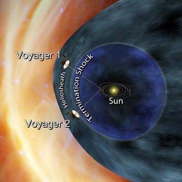 Położenie sond Voyager względem granicy Układu Słonecznego / Credits - NASA
