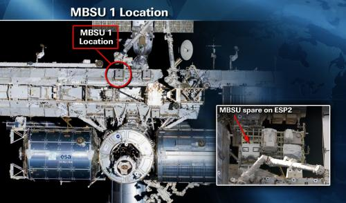 Lokalizacja stanowiska dla modułu MBSU nr 1 na kratownicy S0. Na zdjęciu zaznaczone także miejsce skąd podjęto zastępczy moduł MBSU (jeden z dwóch zapasowych dostępnych na ISS) / Credits: NASA