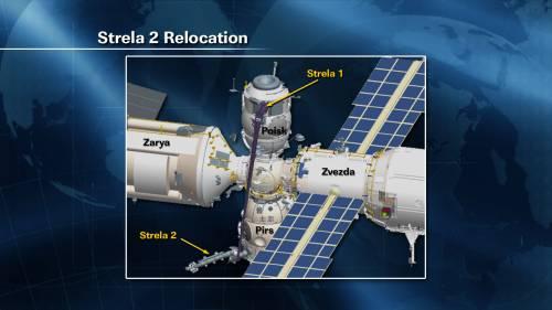 W realizacji zadania przemieszczenia wysięgnika Strela-2 wykorzystany zostanie bliźniaczy wysięgnik (Strela-1), który w czasie poprzedniego spaceru kosmicznego na początku tego roku przemieszczony został na moduł Poisk / Credits: NASA