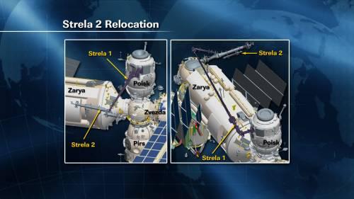 Proces relokacji jednego wysięgnika Strela przy wykorzystaniu bliźniaczego sprzętu / Credits: NASA