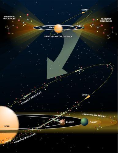 Mechanizm wędrówki złożonych cząstek i ich opadania na planety. (Credits: Bill Saxton, NRAO/AUI/NSF)