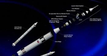 Grafika pokazująca 70-tonową wersję rakiety HLV systemu SLS / Credits: NASA