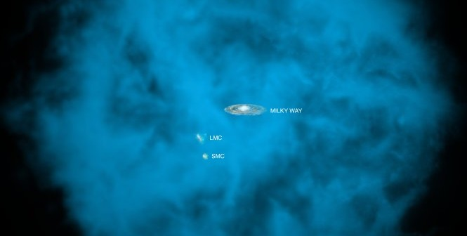 Gazowe halo dookoła Drogi Mlecznej / Credits - NASA