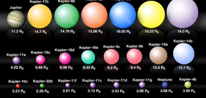 Zestawienie wizualizacji planet odkrytych przez sondę Kepler / Credits: NASA