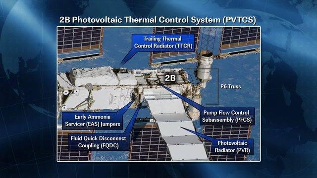 Miejsce prac podczas spaceru EVA-20 / Credits: NASA TV