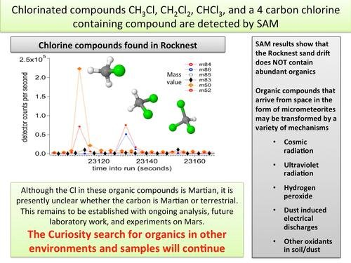 Związki organiczne wykryte przez MSL / Credits - NASA