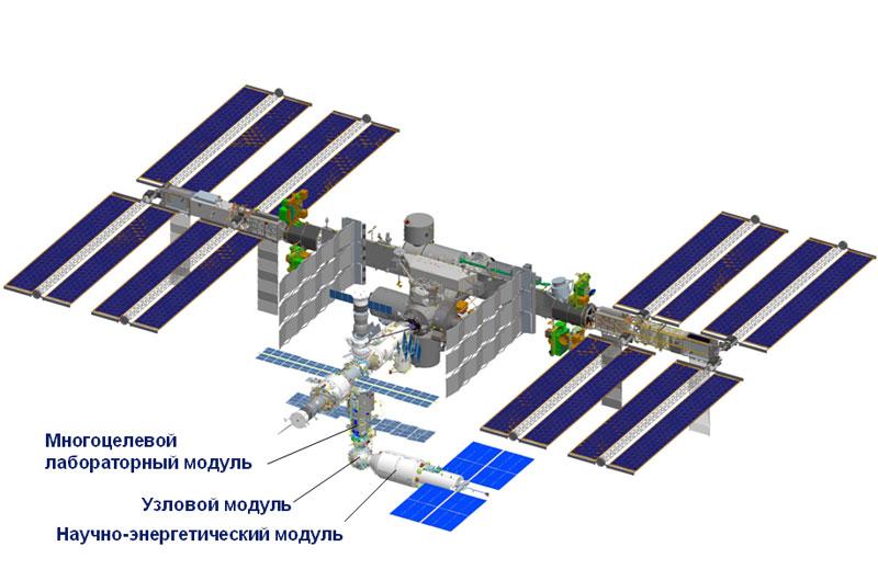 Stacja ISS z dołączonymi modułami Nauka i NEM (moduł NEM będzie dołączony z dołu modułu Nauka / Źródło: RKK Energia