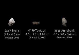 Planetoidy podobne rozmiarami do 4179 Toutatis / Credits - The Planetary Society