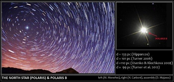 Gwiazda Polarna / Credits - M. Menefee, N. Carboni i D. Majaess