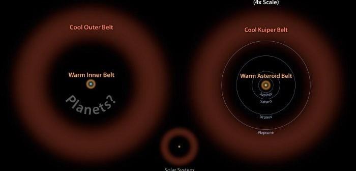 Dwa pasy planetoid Wegi i porównanie do naszego Układu Słonecznego / Credits - NASA/JPL-Caltech