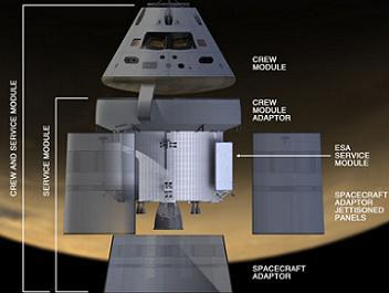 ESA zbuduje moduł serwisowy (jaśniejszy kolor) / Credits: NASA