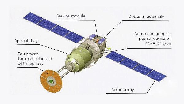 Schemat budowy Oka-T-MKS / Credits: Energia