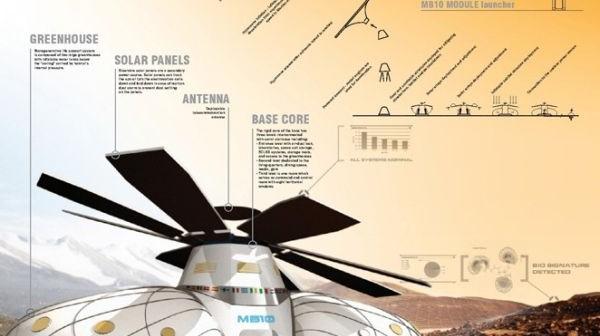 Projekt S.H.E.E. opiera się na koncepcji habitatu MB10 opracowanego w NASA / Credits: Space Innovations