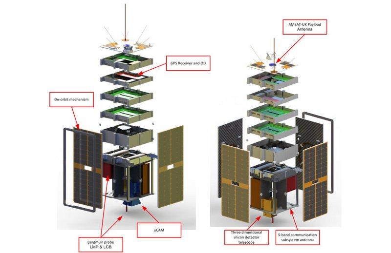 Satelita ESEO - wstępna aktualna konfiguracja / Credits - ALMASpace