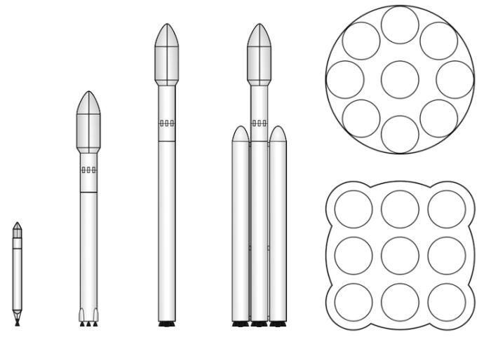 Rakiety firmy SpaceX oraz ułożenie silników na pierwszym stopniu w starszej i nowszej wersji rakiety Falcon 9 / Credits: wikipedia.org, Craigboy