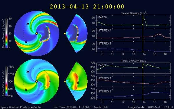 Możliwy moment zderzenia materii z CME z ziemską magnetosferą / Credits - Space Weather Prediction Center
