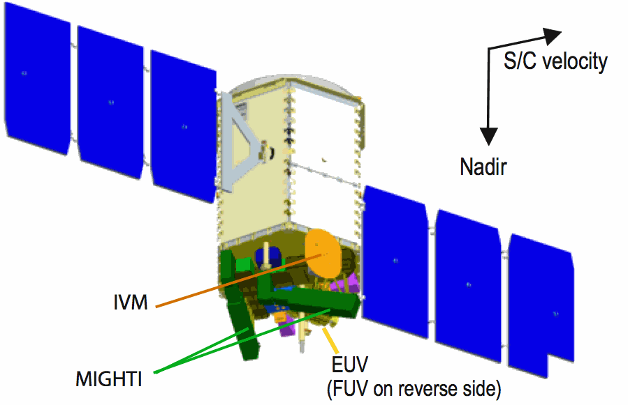 Satelita ICON - schemat poglądowy / Credits: University of California