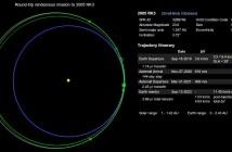 Misja do planetoidy 2005 RK3 / Credits - NASA